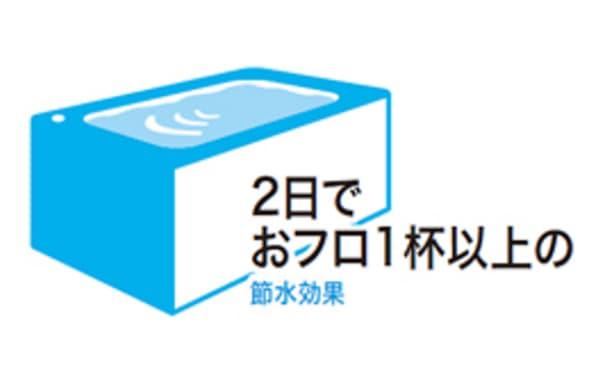 節水トイレのイメージ